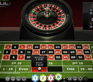 Poker ligne gratuit